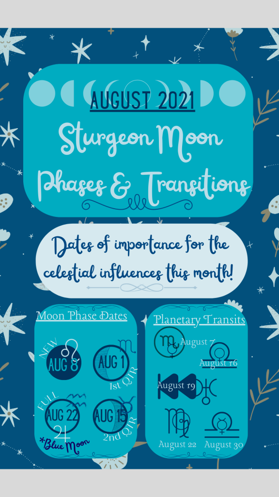A very busy looking detail card that has information about the transits and phases of the moon for the Sturgeon Moon - 8/2021. It has a blue background that looks like the table cloth for an old lady's house. It is blue and has moons, stars, wheat stalks and flowers. Then, there are sections on top that look like maybe table cloths, with words. All in all, it is an ugly image and Rohanna apologizes! LOL But the information is still good! It is information that is also gone over in the Mage Against the Machine Podcast. The top has the moon cycle image with a new moon i the middle and fanning out each way as it waxes and wanes to the full moon. It says August 2021 - Sturgeon Moon Phases & Transitions. Dates of importance for the celestial influences this month! Moon Phase Dates is below and to the left. Ther are 4 circles, representing the 2 quarter moons and the full and new moon. New Moon appears to be in Leo and is August 8. August 1 was the first (or last quarter of last month) and it is in Scorpio. The full moon, labeled as a blue moon, is on August 22. The 2nd Quarter of the moon is on Aug 15 and in Taurus. The box to the right of this has more information and it is all in symbols. It shows the symbols for the transitions, reflective of what is said during the podcast. The symbols included are the planetary transitions essential for moon magick. These include the M looking symbol for Scorpio with venus in it. The Libra symbol with venus in it and then mercury as it transitions later in the month. There is also a note of retrograde uranus and the sun in virgo. There appears to be dates but they are too hard to read.